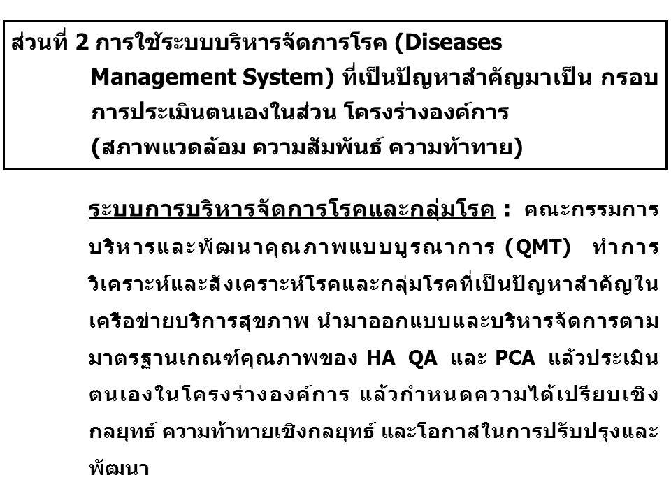 ส่วนที่ 2 การใช้ระบบบริหารจัดการโรค (Diseases Management System) ที่เป็นปัญหาสำคัญมาเป็น กรอบ การประเมินตนเองในส่วน โครงร่างองค์การ (สภาพแวดล้อม ความส