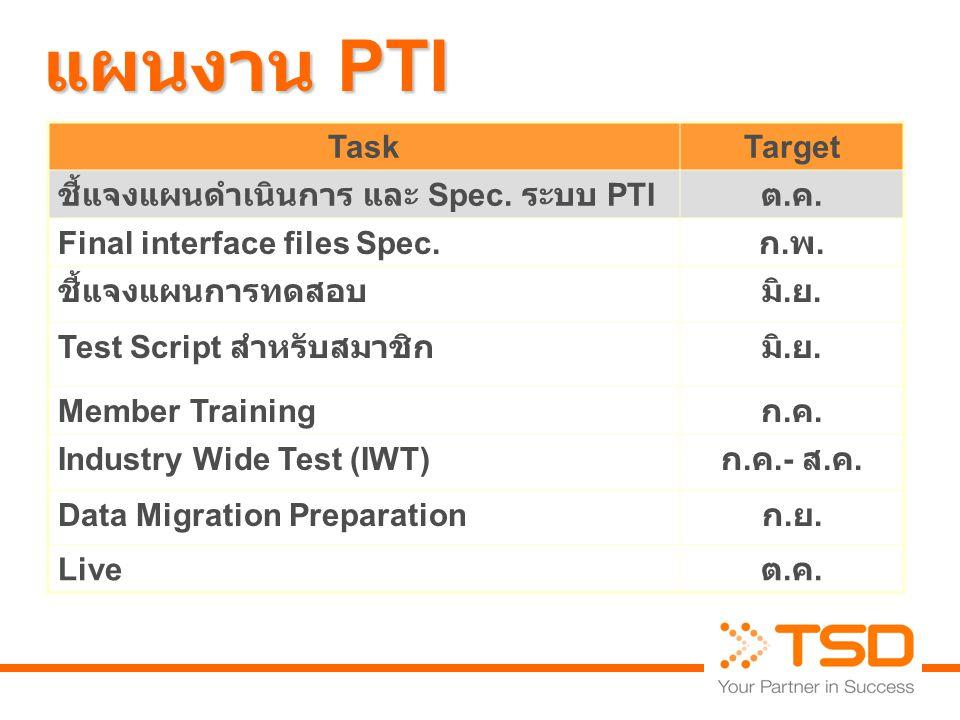 แผนงาน PTI TaskTarget ชี้แจงแผนดำเนินการ และ Spec. ระบบ PTI ต.ค.ต.ค. Final interface files Spec. ก.พ.ก.พ. ชี้แจงแผนการทดสอบมิ. ย. Test Script สำหรับสม