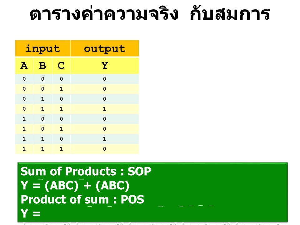 ตารางค่าความจริง กับสมการ inputoutput ABCY 0000 0010 0100 0111 1000 1010 1101 1110 Sum of Products : SOP Y = (ABC) + (ABC) Product of sum : POS Y = (A