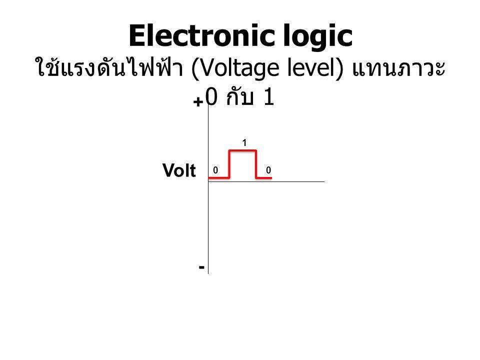 Electronic logic ใช้แรงดันไฟฟ้า (Voltage level) แทนภาวะ 0 กับ 1 + - Volt 00 1