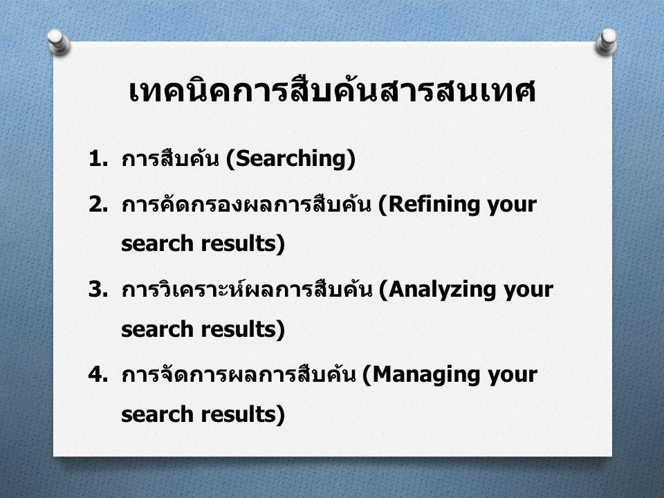 เทคนิคการสืบค้นสารสนเทศ 1.การสืบค้น (Searching) 2.การคัดกรองผลการสืบค้น (Refining your search results) 3.การวิเคราะห์ผลการสืบค้น (Analyzing your search results) 4.การจัดการผลการสืบค้น (Managing your search results)