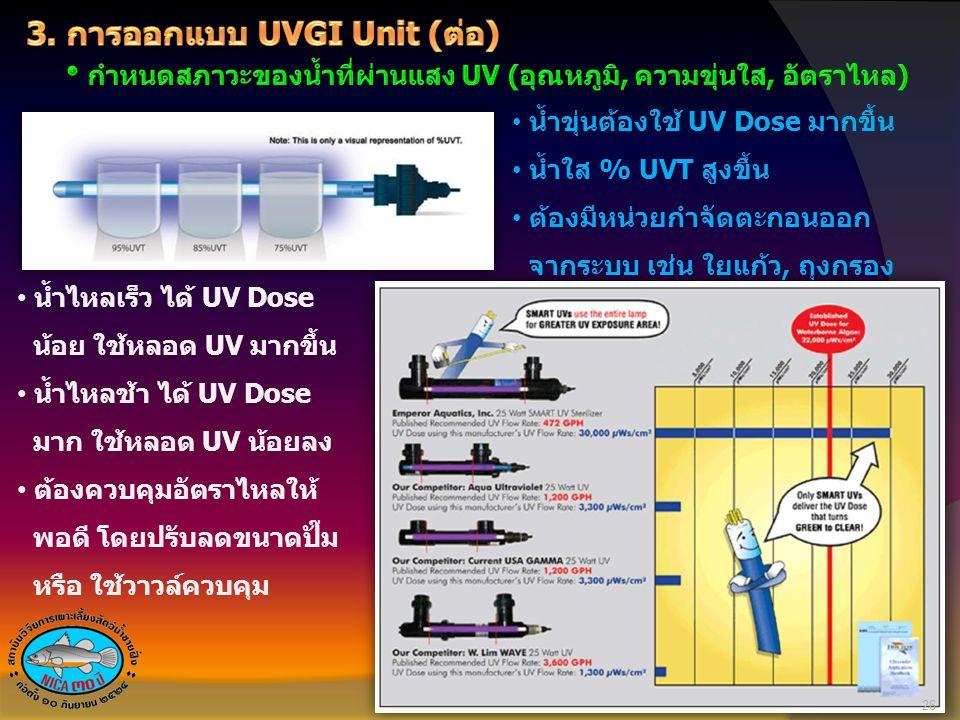 • น้ำขุ่นต้องใช้ UV Dose มากขึ้น • น้ำใส % UVT สูงขึ้น • ต้องมีหน่วยกำจัดตะกอนออก จากระบบ เช่น ใยแก้ว, ถุงกรอง • น้ำไหลเร็ว ได้ UV Dose น้อย ใช้หลอด U