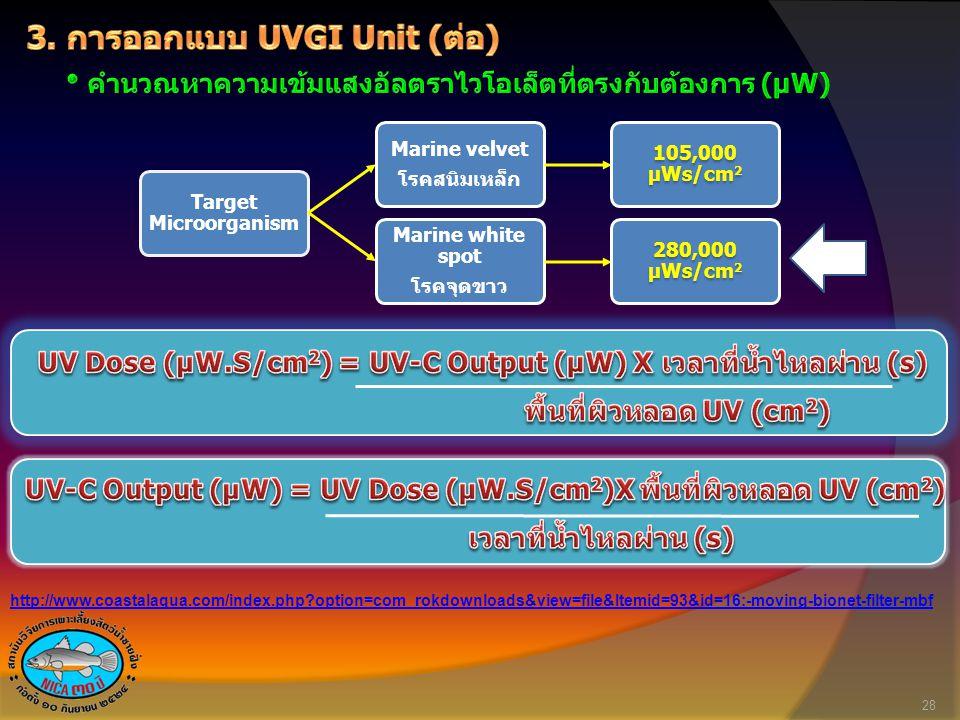Target Microorganism Marine velvet โรคสนิมเหล็ก 105,000 µWs/cm 2 Marine white spot โรคจุดขาว 280,000 µWs/cm 2 28 http://www.coastalaqua.com/index.php?