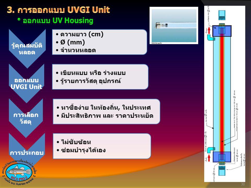 รู้คุณสมบัติ หลอด •ความยาว (cm) •Ø (mm) •จำนวนหลอด ออกแบบ UVGI Unit •เขียนแบบ หรือ ร่างแบบ •รู้รายการวัสดุ อุปกรณ์ การเลือก วัสดุ •หาซื้อง่าย ในท้องถิ