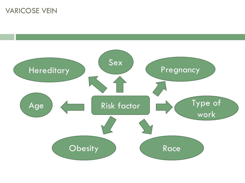 VARICOSE VEIN Management 3.Operation management ข้อบ่งชี้ - ปวดขาและมี Valvular incompetence ของ greater หรือ Lesser suphenous veins - มี Complication hemorrage หรือ Sup thrombophlebitis