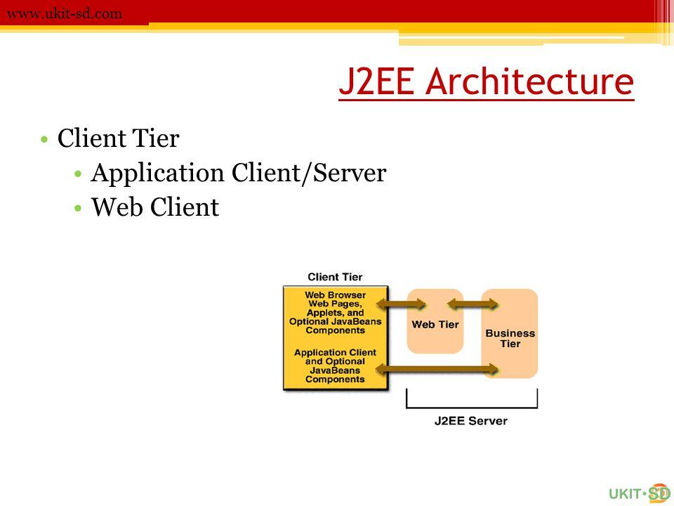 J2EE Architecture www.ukit-sd.com •Client Tier •Application Client/Server •Web Client