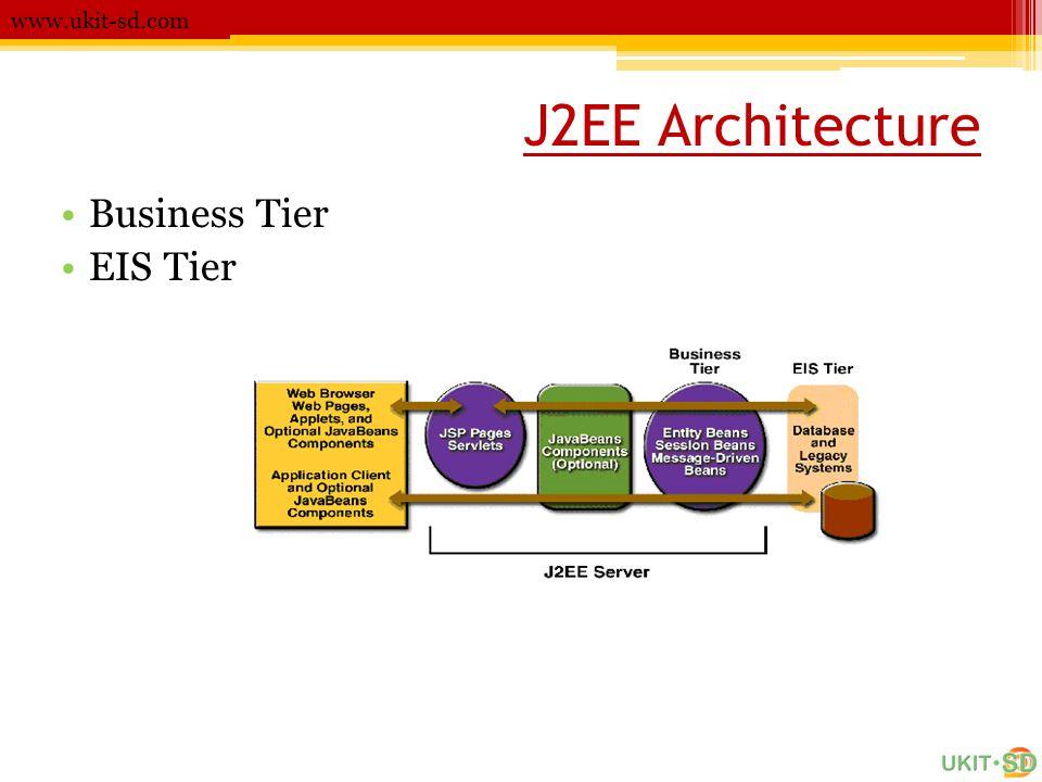 J2EE Architecture www.ukit-sd.com •Business Tier •EIS Tier