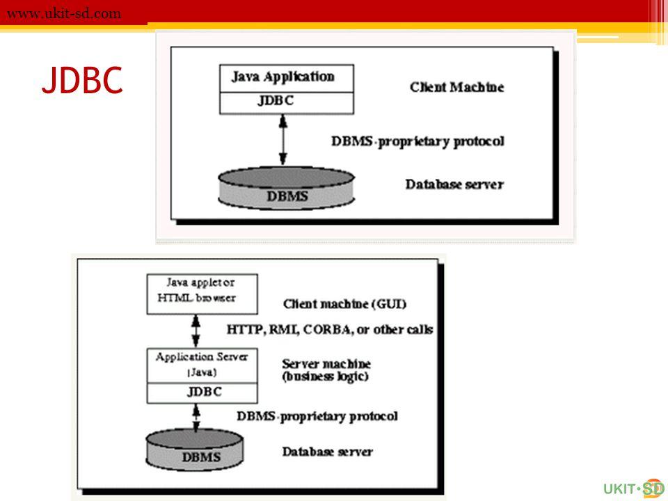 JDBC www.ukit-sd.com