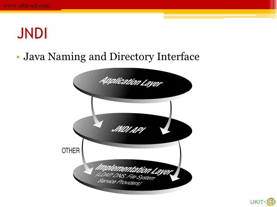 JNDI www.ukit-sd.com •Java Naming and Directory Interface