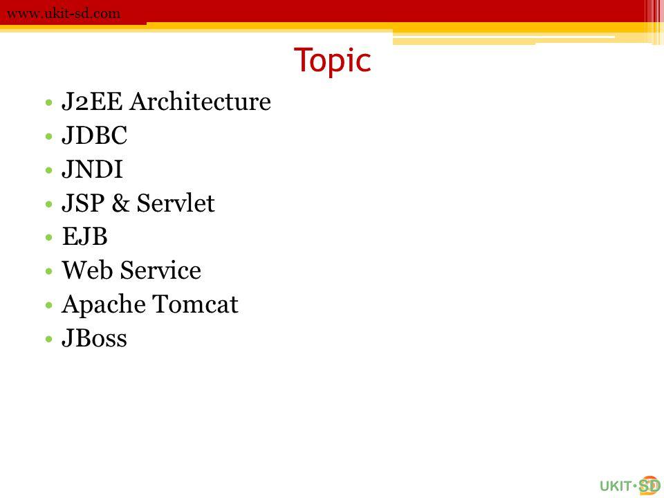Conclusion www.ukit-sd.com •Web Service *Standard -> XML, SOAP, WSDL, UDDI *Java Technology -> JAX-WS, JAXB, JAXP เป็นต้น •Apache Tomcat •JBoss