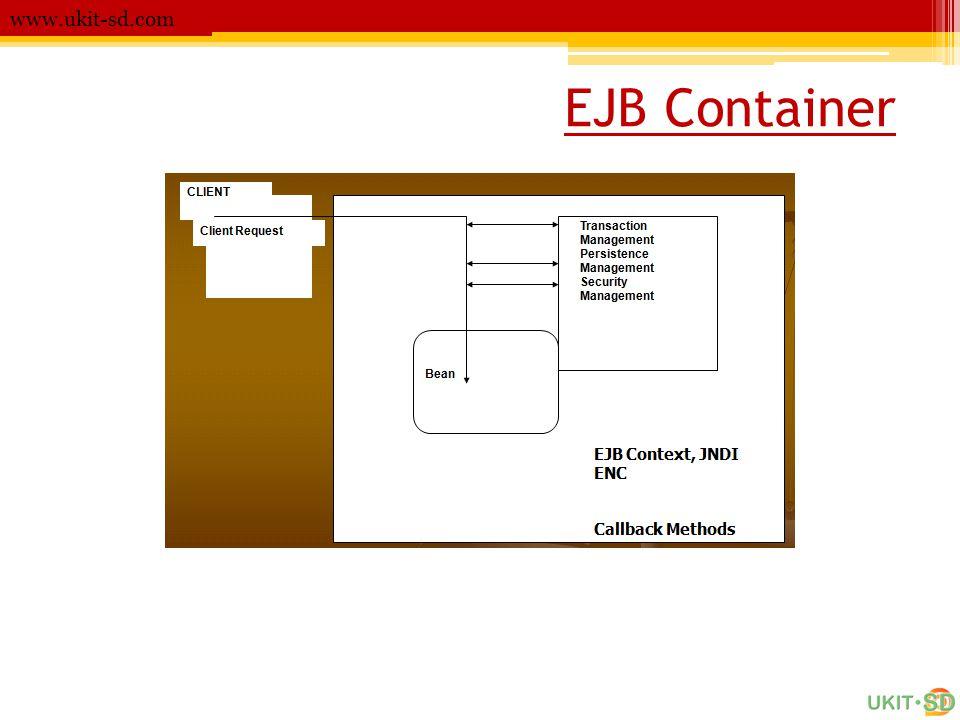 EJB Container www.ukit-sd.com