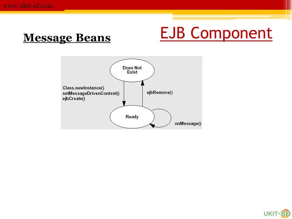 EJB Component www.ukit-sd.com Message Beans