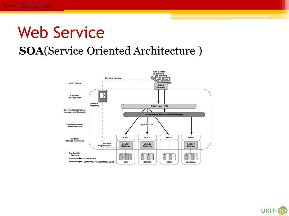 Web Service www.ukit-sd.com SOA(Service Oriented Architecture )