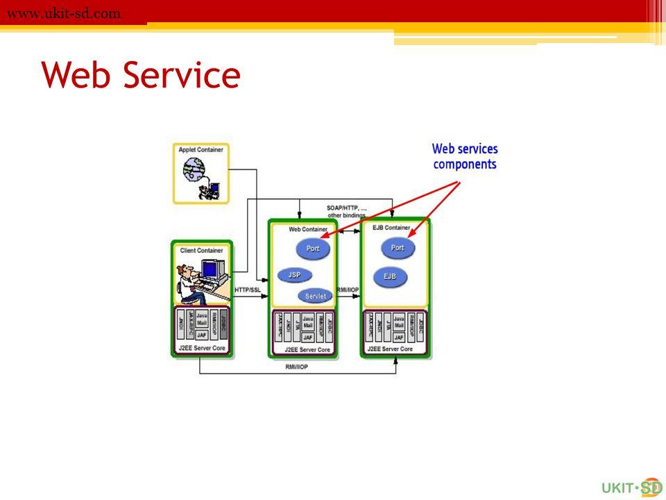 Web Service www.ukit-sd.com