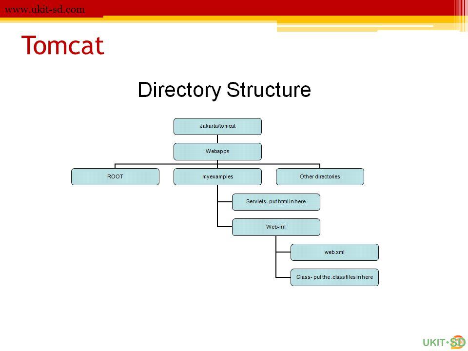 Tomcat www.ukit-sd.com