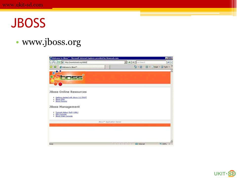 JBOSS www.ukit-sd.com •www.jboss.org