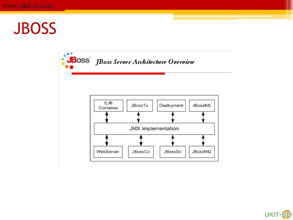 JBOSS www.ukit-sd.com