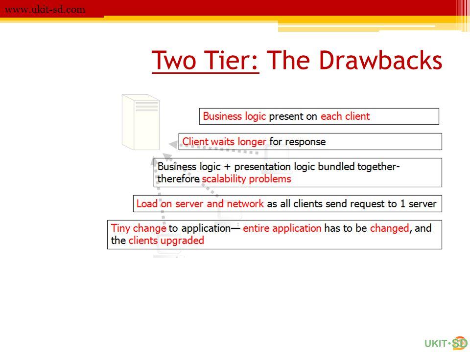 Two Tier: The Drawbacks www.ukit-sd.com