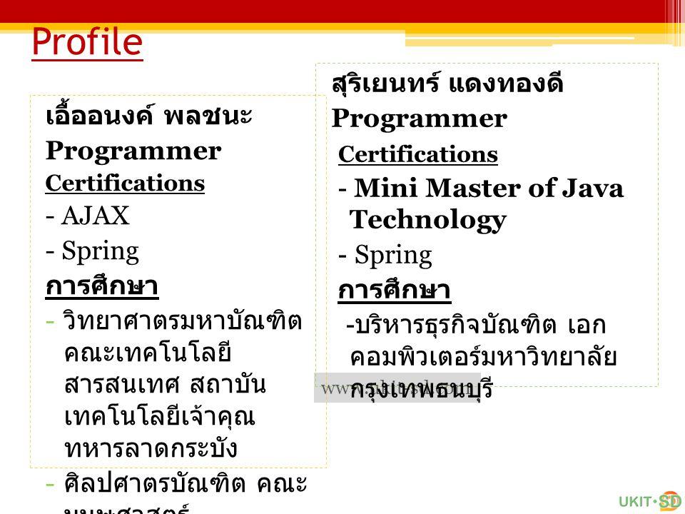 Profile www.ukit-sd.com เอื้ออนงค์ พลชนะ Programmer Certifications - AJAX - Spring การศึกษา - วิทยาศาตรมหาบัณฑิต คณะเทคโนโลยี สารสนเทศ สถาบัน เทคโนโลย