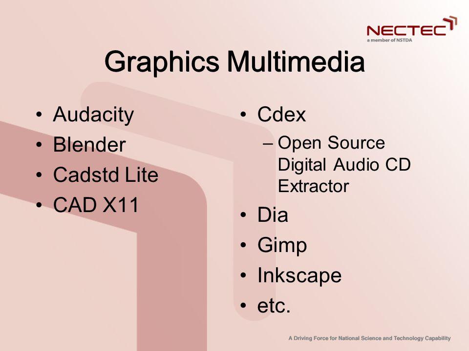Graphics Multimedia •Audacity •Blender •Cadstd Lite •CAD X11 •Cdex –Open Source Digital Audio CD Extractor •Dia •Gimp •Inkscape •etc.