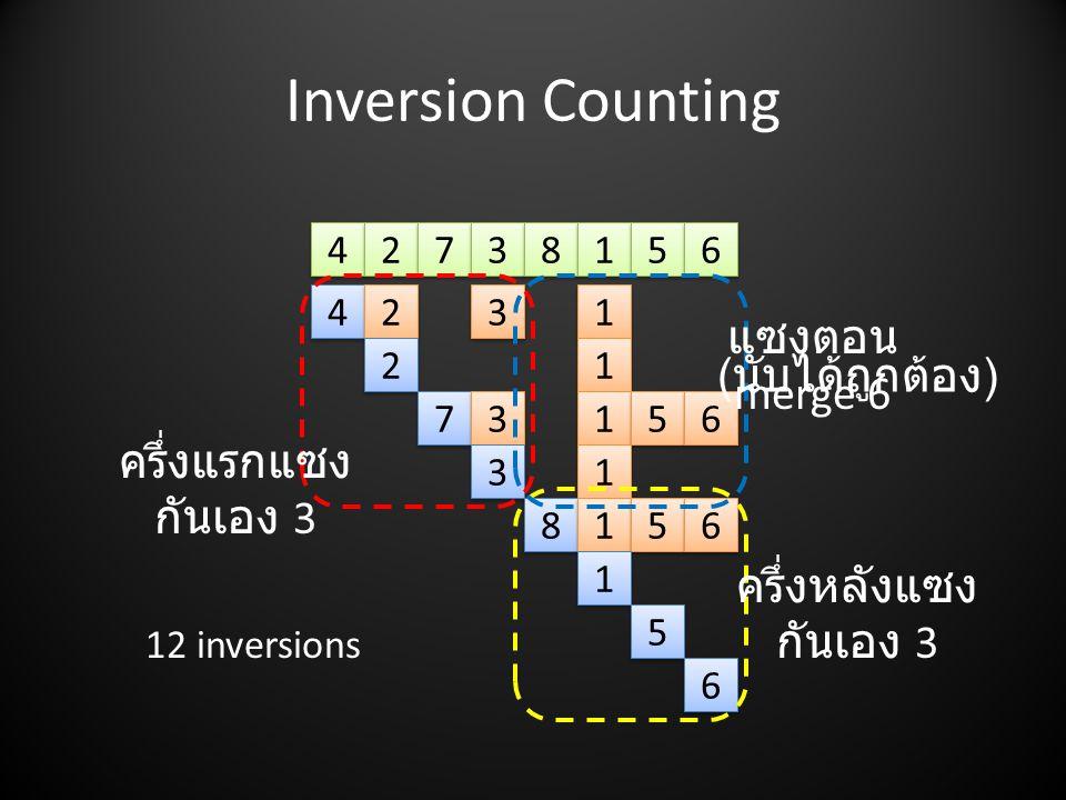 Inversion Counting 4 4 2 2 3 3 1 1 2 2 1 1 7 7 3 3 1 1 5 5 3 3 1 1 8 8 1 1 5 5 6 6 1 1 5 5 6 6 4 4 2 2 7 7 3 3 8 8 1 1 5 5 6 6 6 6 12 inversions ครึ่งแรกแซง กันเอง 3 ครึ่งหลังแซง กันเอง 3 แซงตอน merge 6 ( นับได้ถูกต้อง )