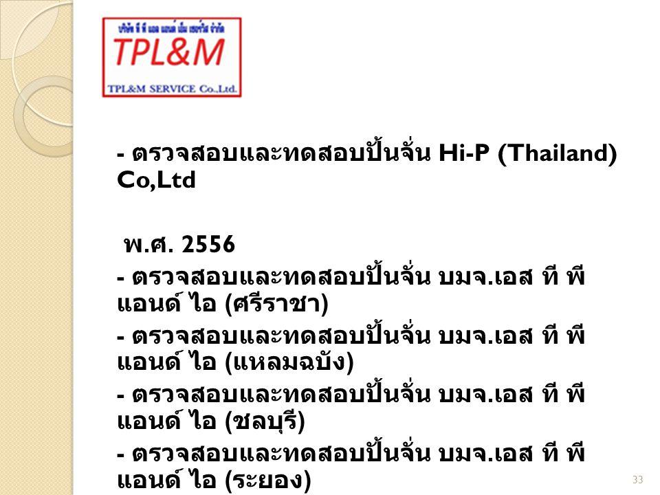 - ตรวจสอบและทดสอบปั้นจั่น Hi-P (Thailand) Co,Ltd พ.
