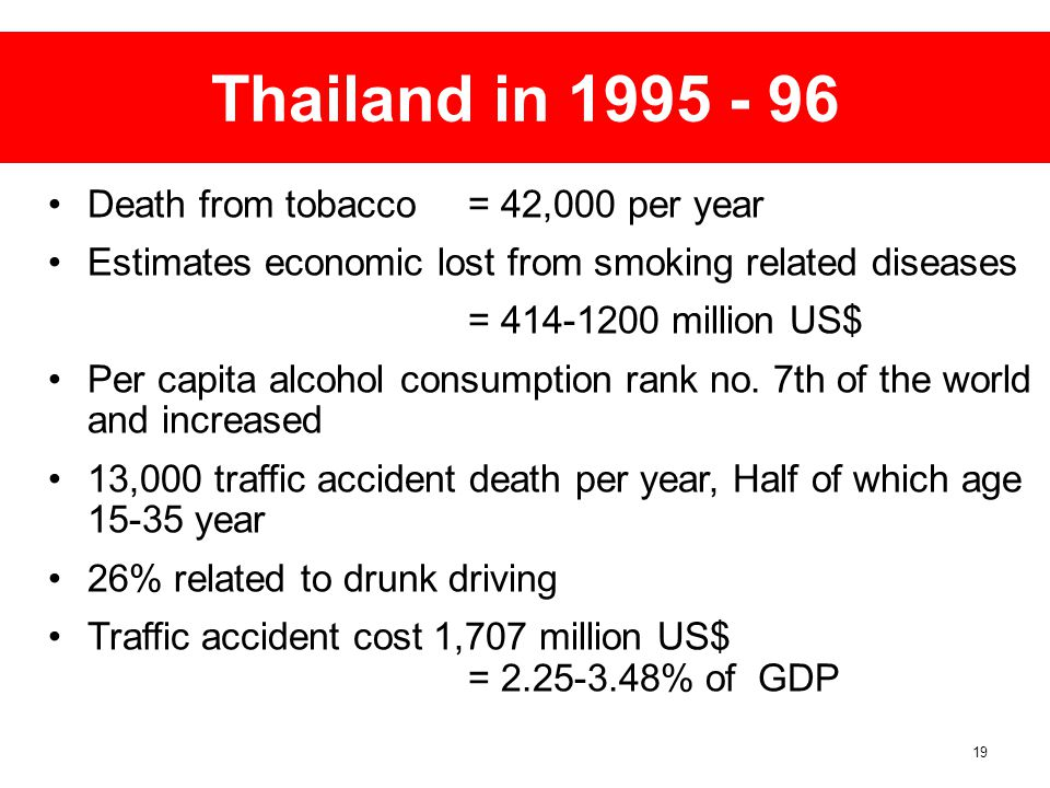 Thailand in 1995 - 96 •Death from tobacco= 42,000 per year •Estimates economic lost from smoking related diseases = 414-1200 million US$ •Per capita a