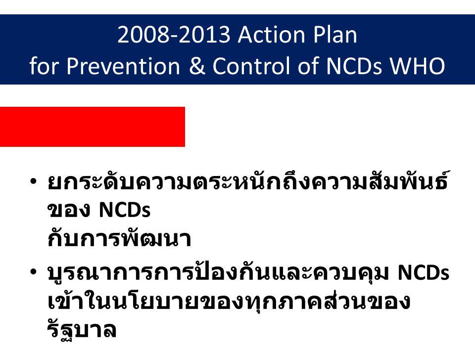 2008-2013 Action Plan for Prevention & Control of NCDs WHO • ยกระดับความตระหนักถึงความสัมพันธ์ ของ NCDs กับการพัฒนา • บูรณาการการป้องกันและควบคุม NCDs เข้าในนโยบายของทุกภาคส่วนของ รัฐบาล วัตถุประสงค์ ที่ 1
