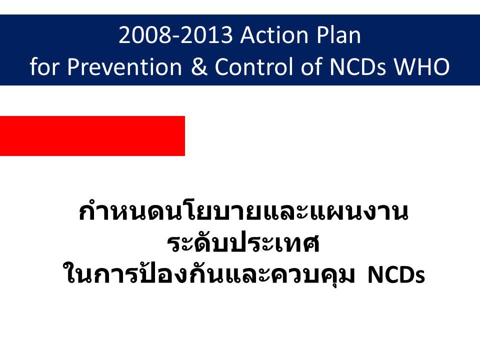 2008-2013 Action Plan for Prevention & Control of NCDs WHO กำหนดนโยบายและแผนงาน ระดับประเทศ ในการป้องกันและควบคุม NCDs วัตถุประสงค์ ที่ 2