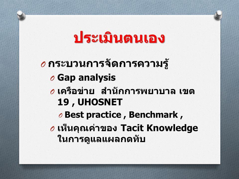 ประเมินตนเอง O กระบวนการจัดการความรู้ O Gap analysis O เครือข่าย สำนักการพยาบาล เขต 19, UHOSNET O Best practice, Benchmark, O เห็นคุณค่าของ Tacit Know
