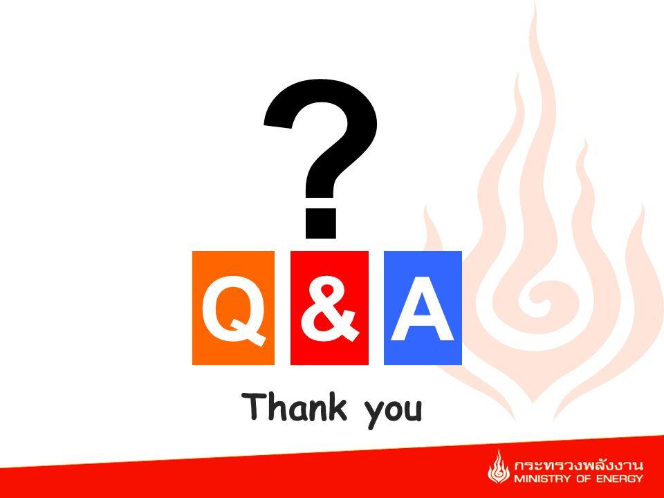 ? Thank you Q &A