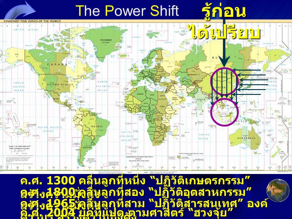"""The Power Shiftรู้ก่อน ได้เปรียบ ค.ศ. 1300 คลื่นลูกที่หนึ่ง """"ปฏิวัติเกษตรกรรม"""" สร้างความมั่งคั่ง ค.ศ. 1800 คลื่นลูกที่สอง """"ปฏิวัติอุตสาหกรรม"""" สร้างควา"""