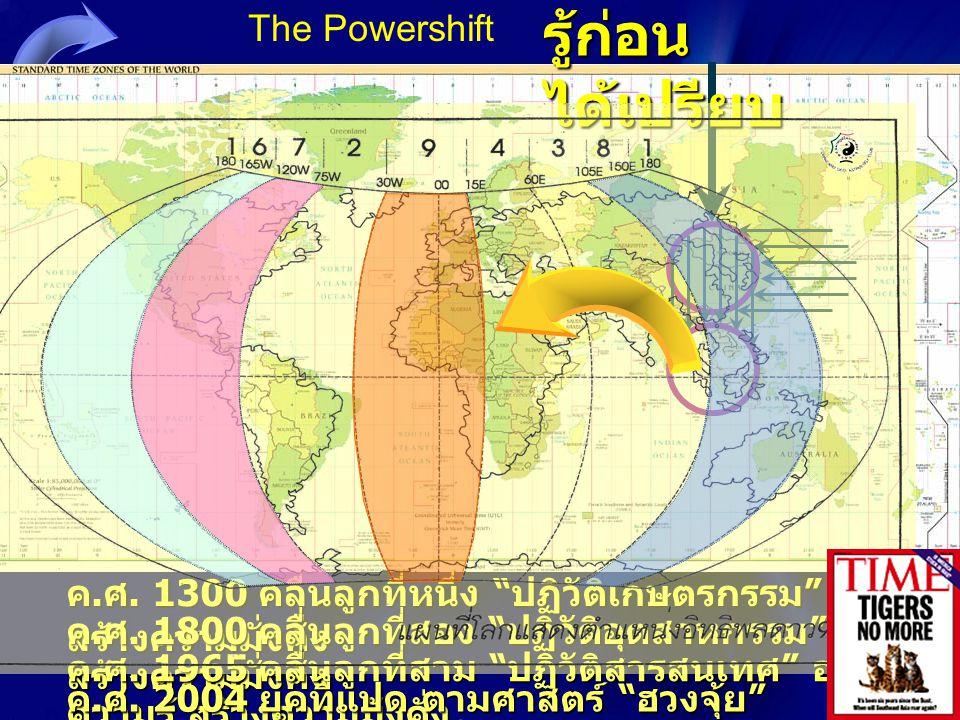"""3 The Powershiftรู้ก่อน ได้เปรียบ ค.ศ. 1300 คลื่นลูกที่หนึ่ง """"ปฏิวัติเกษตรกรรม"""" สร้างความมั่งคั่ง ค.ศ. 1800 คลื่นลูกที่สอง """"ปฏิวัติอุตสาหกรรม"""" สร้างคว"""