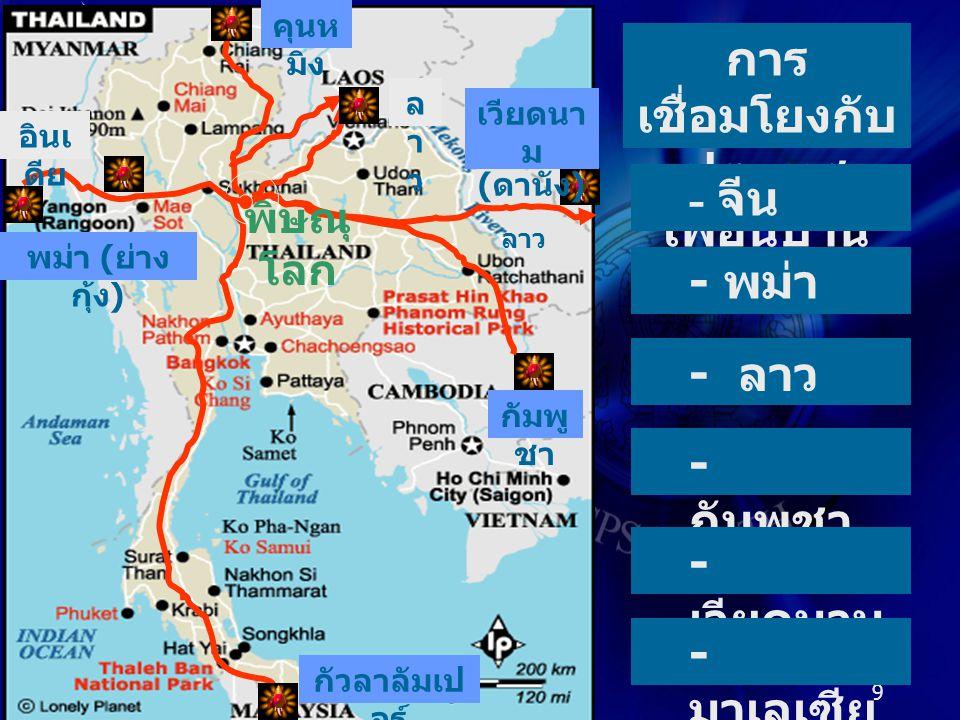 9 การ เชื่อมโยงกับ ประเทศ เพื่อนบ้าน - จีน - พม่า - ลาว - กัมพูชา - เวียดนาม - มาเลเซีย พิษณุ โลก คุนห มิง กัวลาลัมเป อร์ พม่า ( ย่าง กุ้ง ) อินเ ดีย