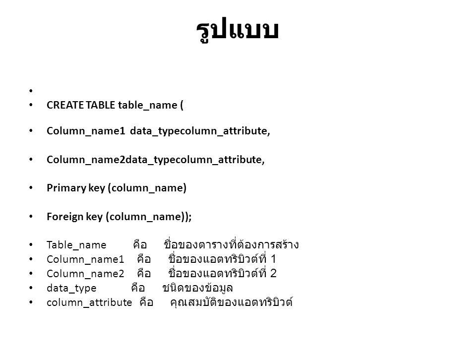 รูปแบบ • • CREATE TABLE table_name ( • Column_name1 data_typecolumn_attribute, • Column_name2data_typecolumn_attribute, • Primary key (column_name) •