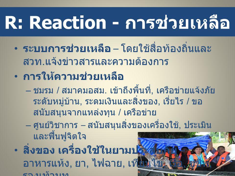 R: Reaction - การช่วยเหลือ • ระบบการช่วยเหลือ – โดยใช้สื่อท้องถิ่นและ สวท. แจ้งข่าวสารและความต้องการ • การให้ความช่วยเหลือ – ชมรม / สมาคมอสม. เข้าถึงพ