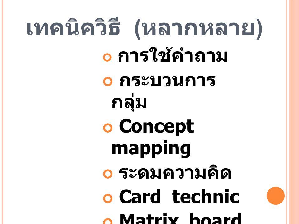 เทคนิควิธี ( หลากหลาย ) การใช้คำถาม กระบวนการ กลุ่ม Concept mapping ระดมความคิด Card technic Matrix board อภิปรายกลุ่ม ย่อย ฯลฯ