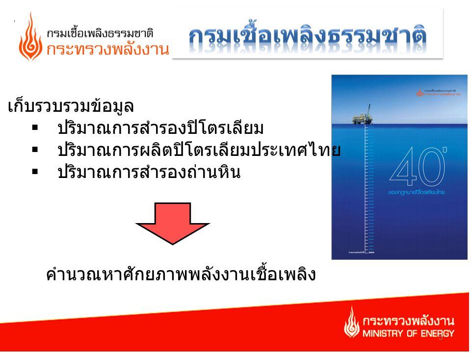 เก็บรวบรวมข้อมูล  ปริมาณการสำรองปิโตรเลียม  ปริมาณการผลิตปิโตรเลียมประเทศไทย  ปริมาณการสำรองถ่านหิน คำนวณหาศักยภาพพลังงานเชื้อเพลิง 5