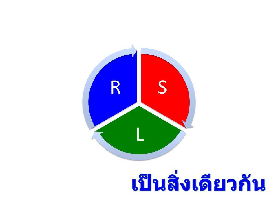 S L R