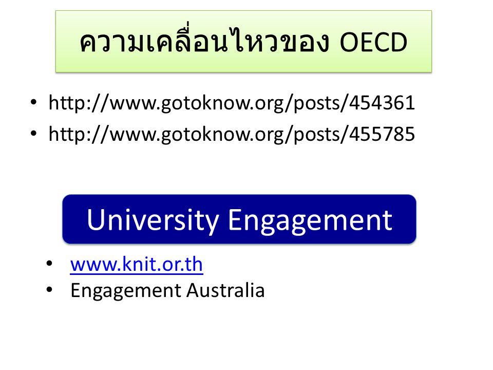 อุดมศึกษารับใช้สังคมไทย • http://www.gotoknow.org/posts?tag= วิชาการสายรับใช้สังคมไทย • รับใช้ทุก sector • รับใช้ด้วยการเป็นภาคี ทำงานหลักของ อศ.