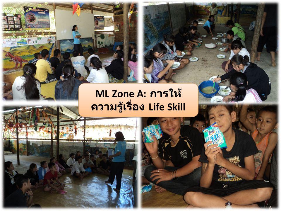 ML Zone A: การให้ ความรู้เรื่อง Life Skill