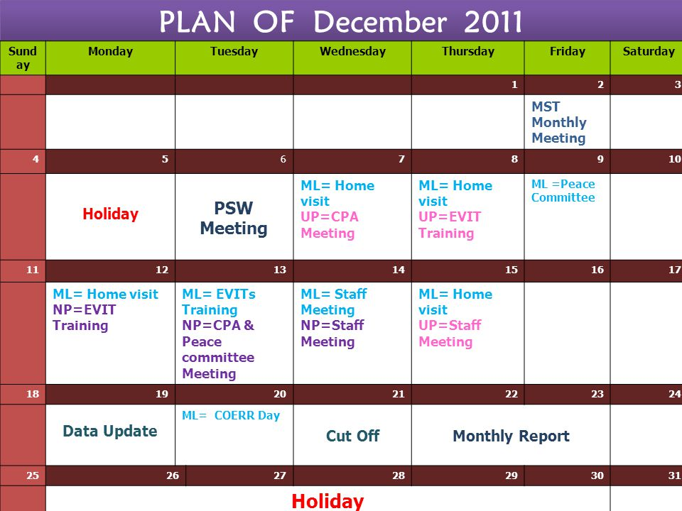 PLAN OF December 2011 Sund ay MondayTuesdayWednesdayThursdayFridaySaturday 123 MST Monthly Meeting 45678910 Holiday PSW Meeting ML= Home visit UP=CPA Meeting ML= Home visit UP=EVIT Training ML =Peace Committee 11121314151617 ML= Home visit NP=EVIT Training ML= EVITs Training NP=CPA & Peace committee Meeting ML= Staff Meeting NP=Staff Meeting ML= Home visit UP=Staff Meeting 18192021222324 Data Update ML= COERR Day Cut OffMonthly Report 25262728293031 Holiday