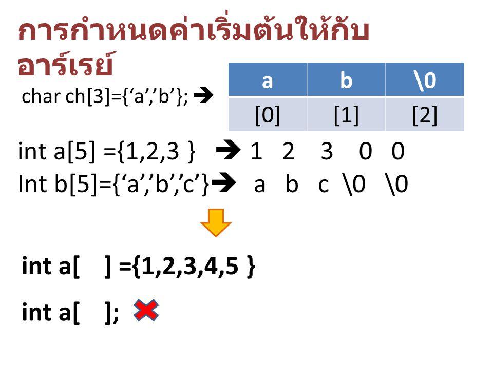 char ch[3]={'a','b'};  ab\0 [0][1][2] int a[5] ={1,2,3 }  1 2 3 0 0 Int b[5]={'a','b','c'}  a b c \0 \0 การกำหนดค่าเริ่มต้นให้กับ อาร์เรย์ int a[ ]