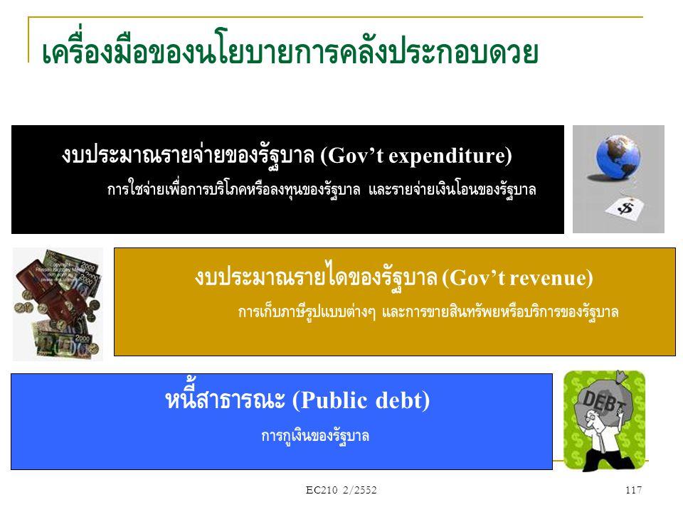 EC210 2/2552 เครื่องมือของนโยบายการคลังประกอบด้วย งบประมาณรายจ่ายของรัฐบาล (Gov't expenditure) การใช้จ่ายเพื่อการบริโภคหรือลงทุนของรัฐบาล และรายจ่ายเง