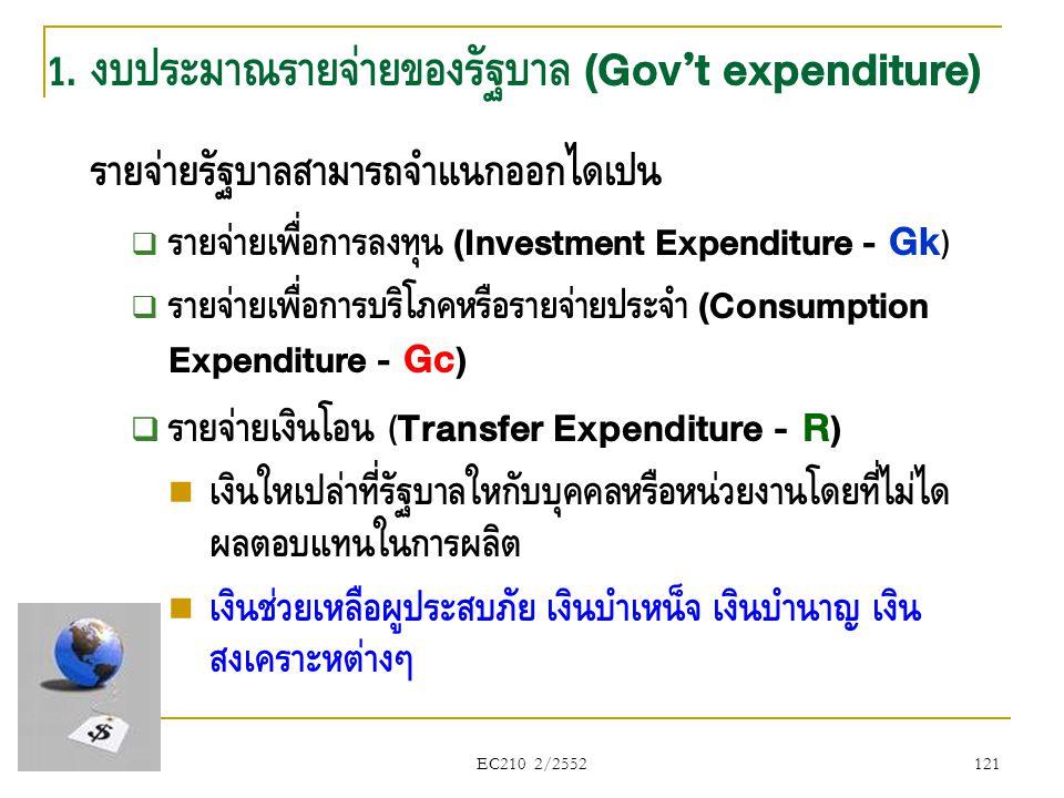 1. งบประมาณรายจ่ายของรัฐบาล (Gov't expenditure) รายจ่ายรัฐบาลสามารถจำแนกออกได้เป็น  รายจ่ายเพื่อการลงทุน (Investment Expenditure - Gk )  รายจ่ายเพื่