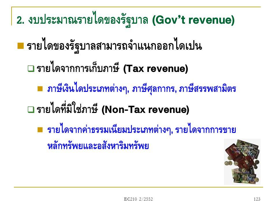 2. งบประมาณรายได้ของรัฐบาล (Gov't revenue)  รายได้ของรัฐบาลสามารถจำแนกออกได้เป็น  รายได้จากการเก็บภาษี (Tax revenue)  ภาษีเงินได้ประเภทต่างๆ, ภาษีศ