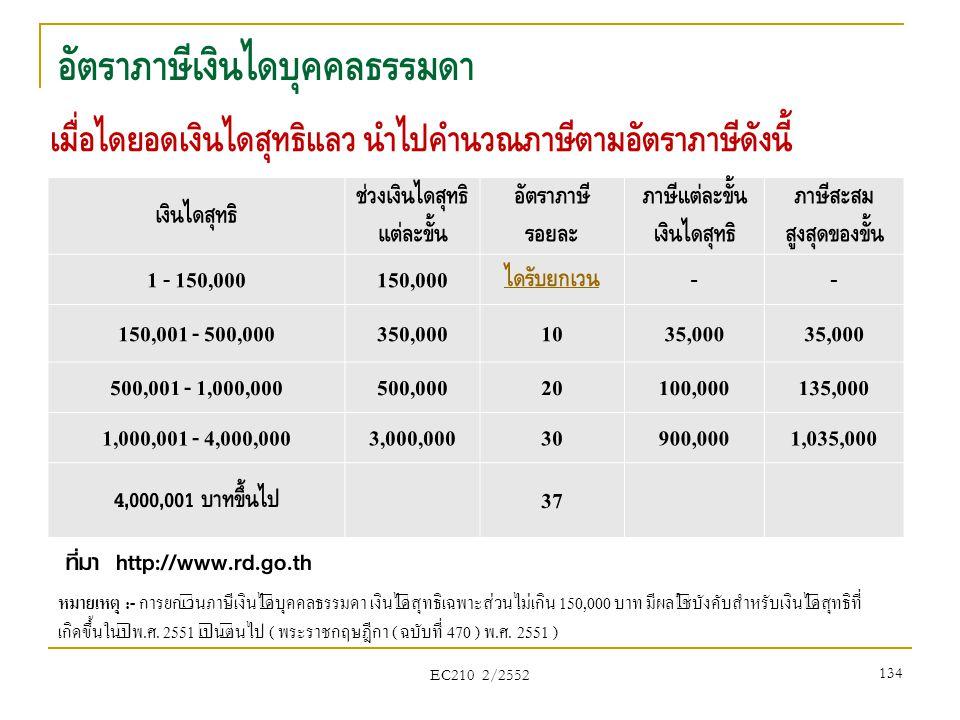 อัตราภาษีเงินได้บุคคลธรรมดา EC210 2/2552 134 เงินได้สุทธิ ช่วงเงินได้สุทธิ แต่ละขั้น อัตราภาษี ร้อยละ ภาษีแต่ละขั้น เงินได้สุทธิ ภาษีสะสม สูงสุดของขั้