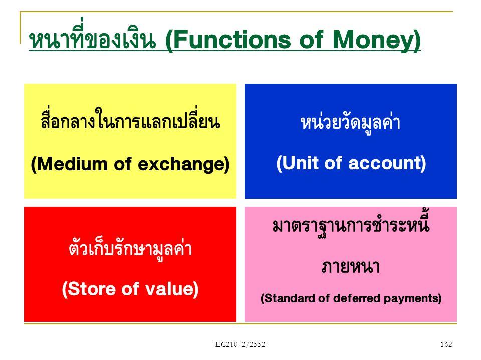 EC210 2/2552 หน้าที่ของเงิน (Functions of Money) สื่อกลางในการแลกเปลี่ยน (Medium of exchange) หน่วยวัดมูลค่า (Unit of account) ตัวเก็บรักษามูลค่า (Sto