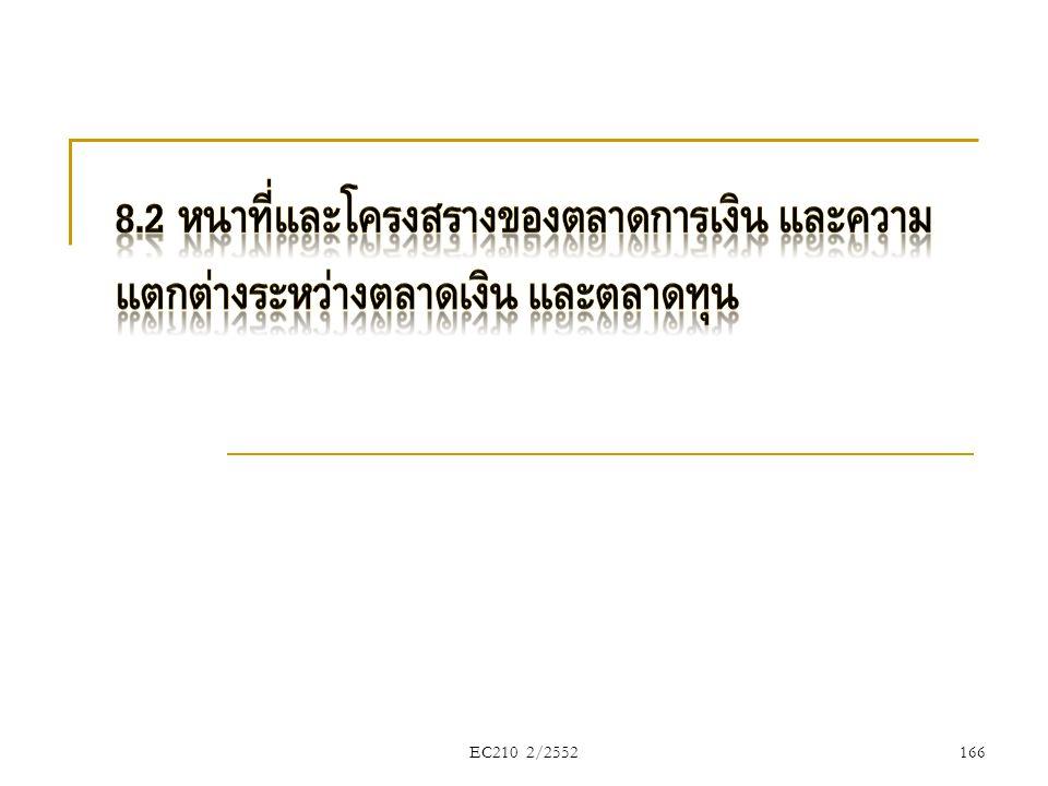 EC210 2/2552166