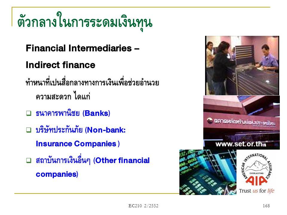 EC210 2/2552 ตัวกลางในการระดมเงินทุน Financial Intermediaries – Indirect finance ทำหน้าที่เป็นสื่อกลางทางการเงินเพื่อช่วยอำนวย ความสะดวก ได้แก่  ธนาค